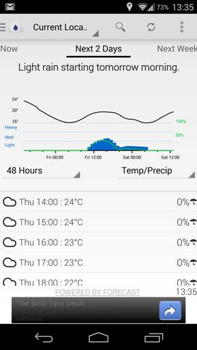Arcus brings hyper-local weather from forecast io to your Android phone