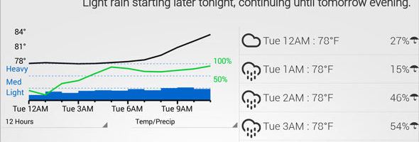 Arcus brings hyper-local weather from forecast.io to your Android phone