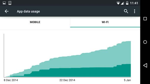 Android data usage wifi
